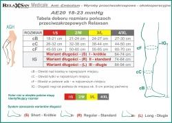 Pończochy przeciwzakrzepowe RelaxSan ECO - I kl. ucisku