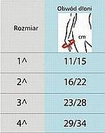 Elastyczny stabilizator nadgarstka i dłoni RelaxSan