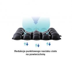 Poduszka pneumatyczna Prevent Premium Armedical AR-095