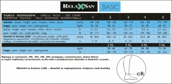 Rajstopy przeciwżylakowe RelaxSan 140 DEN (18-22 mmHg)