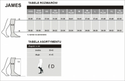 Podkolanówki męskie JAMES CCL 2 kl. ucisku Sigvaris