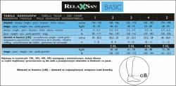 Rajstopy medyczne RelaxSan 280 DEN, ucisk 22-27 mmHg
