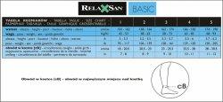 Podkolanówki przeciwżylakowe RelaxSan 140 DEN Basic
